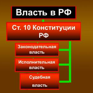 Органы власти Килемаров